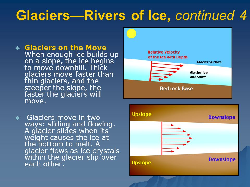 Glaciers—Rivers of Ice, continued 4   Glaciers on the Move When enough ice builds up on a slope, the ice begins to move downhill. Thick glaciers mov