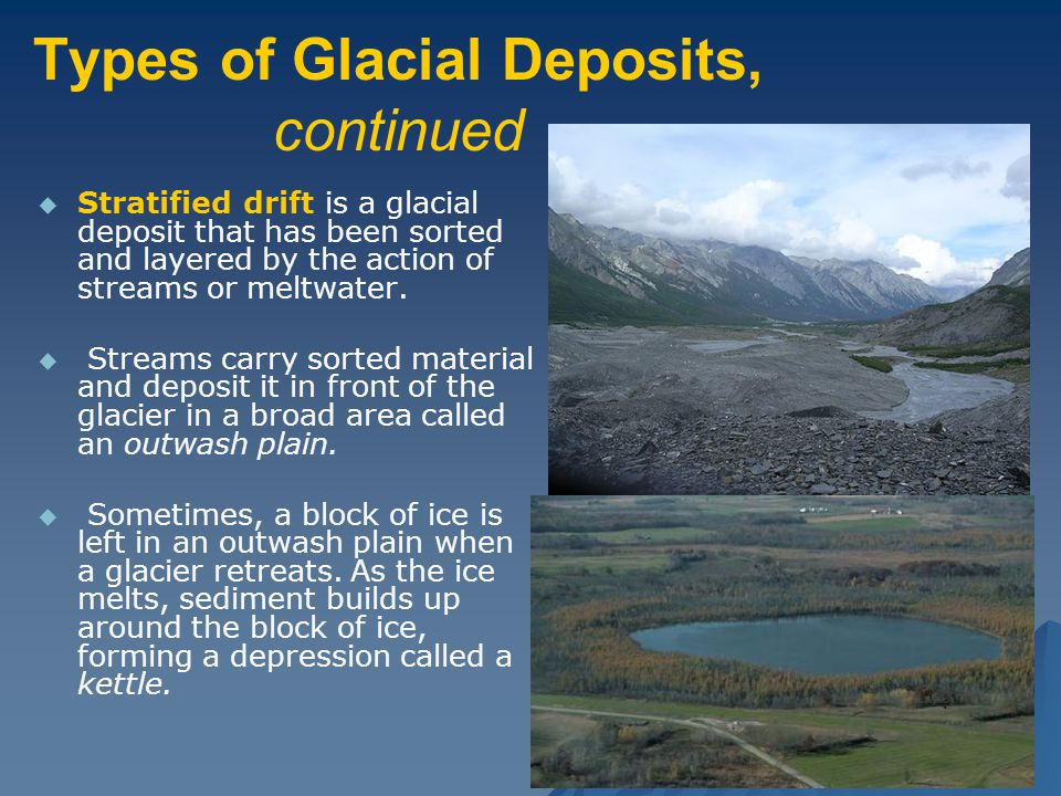 Types of Glacial Deposits, continued   Stratified drift is a glacial deposit that has been sorted and layered by the action of streams or meltwater.