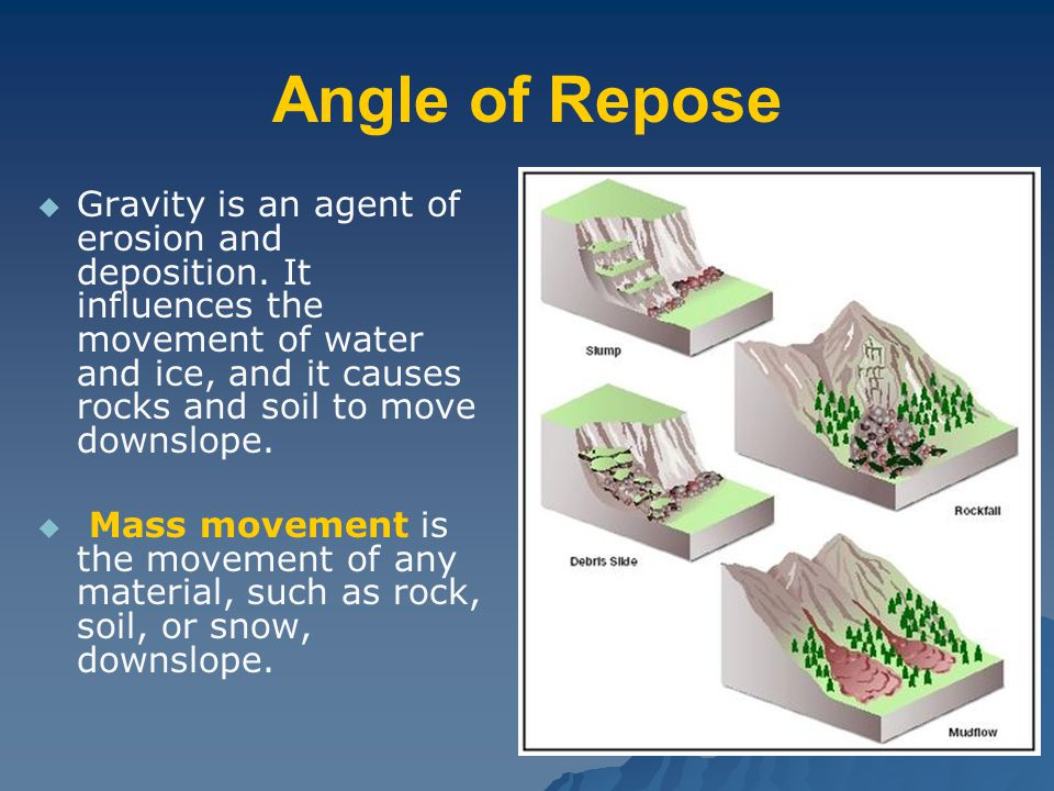 Angle of Repose   Gravity is an agent of erosion and deposition. It influences the movement of water and ice, and it causes rocks and soil to move d