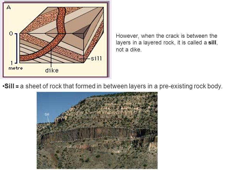 However, when the crack is between the layers in a layered rock, it is called a sill, not a dike. Sill = a sheet of rock that formed in between layers