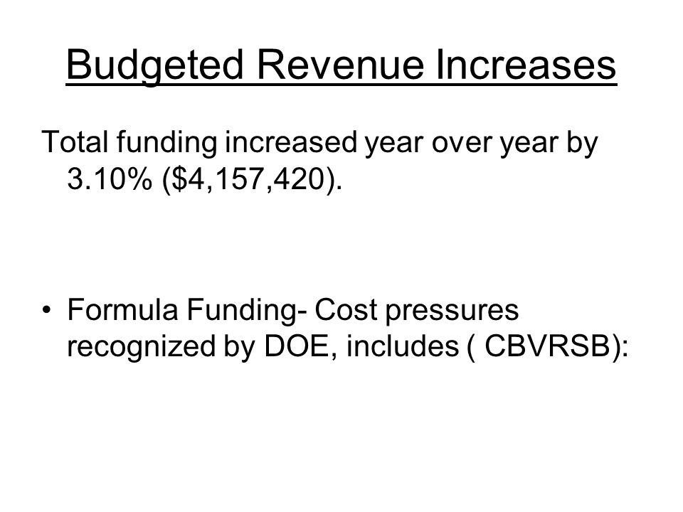 Budgeted Revenue Increases Total funding increased year over year by 3.10% ($4,157,420).