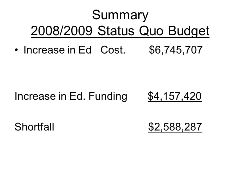 Summary 2008/2009 Status Quo Budget Increase in Ed Cost.