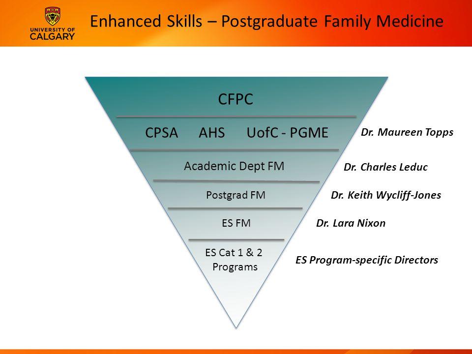 Enhanced Skills – Postgraduate Family Medicine CFPC CPSA AHS UofC - PGME Academic Dept FM Postgrad FM ES FM ES Cat 1 & 2 Programs Dr.