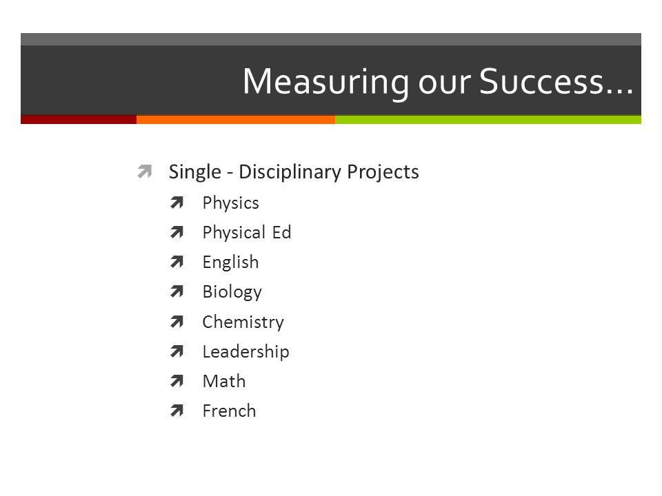 Measuring our Success…  Single - Disciplinary Projects  Physics  Physical Ed  English  Biology  Chemistry  Leadership  Math  French