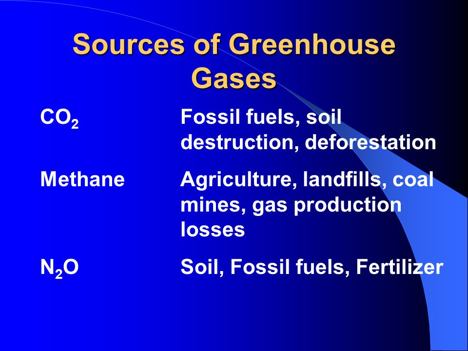 Sources of Greenhouse Gases CO 2 Fossil fuels, soil destruction, deforestation MethaneAgriculture, landfills, coal mines, gas production losses N 2 OSoil, Fossil fuels, Fertilizer
