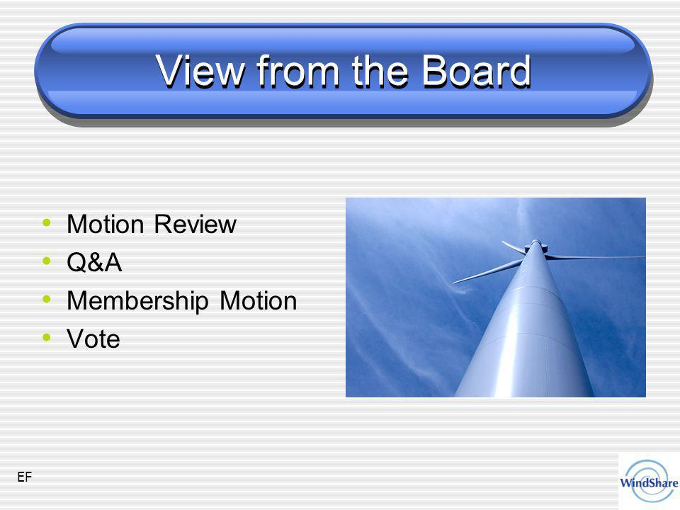 View from the Board Motion Review Q&A Membership Motion Vote EF
