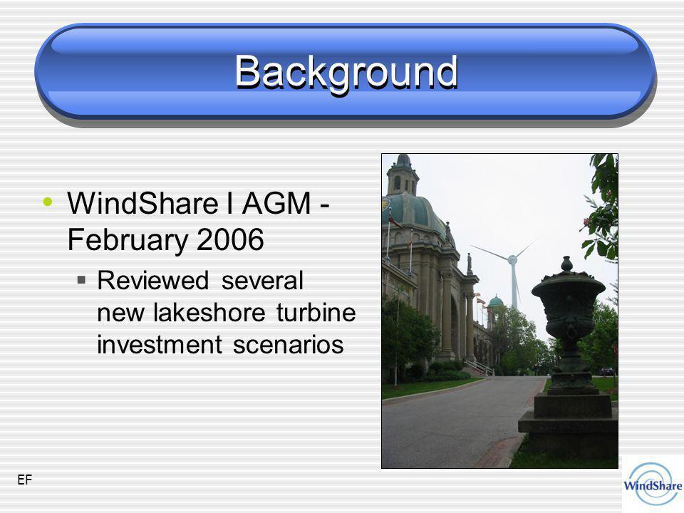 Background WindShare I AGM - February 2006  Reviewed several new lakeshore turbine investment scenarios EF