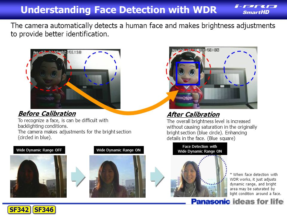 Understanding Face Detection with WDR The camera automatically detects a human face and makes brightness adjustments to provide better identification.