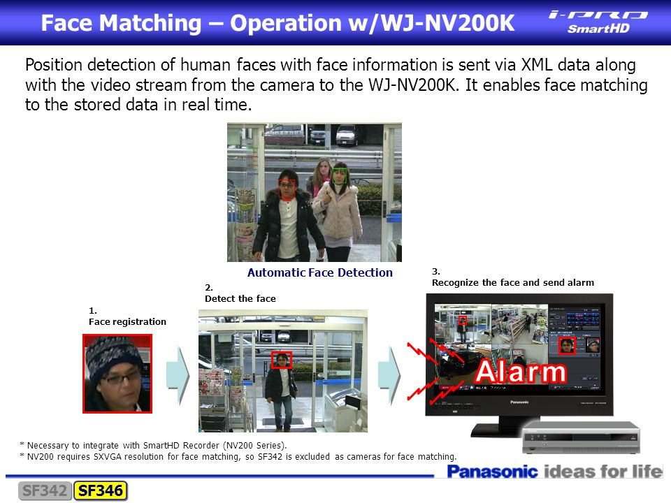 Face Matching – Operation w/WJ-NV200K Position detection of human faces with face information is sent via XML data along with the video stream from the camera to the WJ-NV200K.