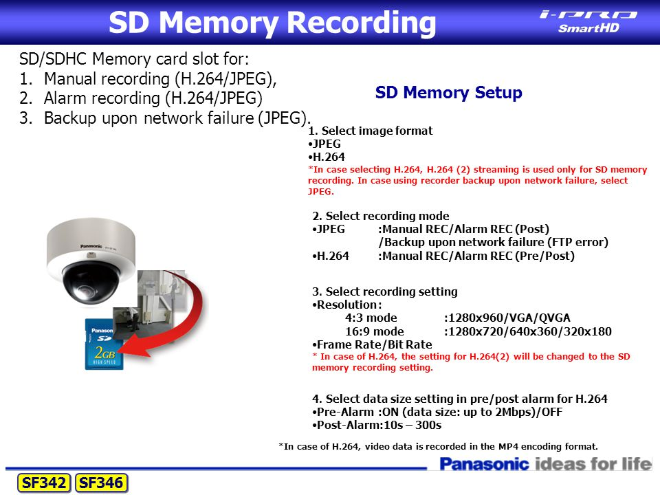 SD Memory Recording SD/SDHC Memory card slot for: 1.Manual recording (H.264/JPEG), 2.Alarm recording (H.264/JPEG) 3.Backup upon network failure (JPEG).