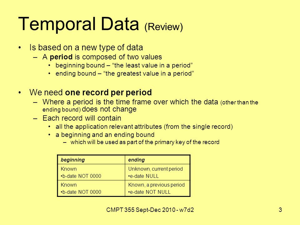 CMPT 355 Sept-Dec 2010 - w7d23 Temporal Data (Review) Is based on a new type of data –A period is composed of two values beginning bound – the least value in a period ending bound – the greatest value in a period We need one record per period –Where a period is the time frame over which the data (other than the ending bound) does not change –Each record will contain all the application relevant attributes (from the single record) a beginning and an ending bound –which will be used as part of the primary key of the record beginningending Known b-date NOT 0000 Unknown, current period e-date NULL Known b-date NOT 0000 Known, a previous period e-date NOT NULL