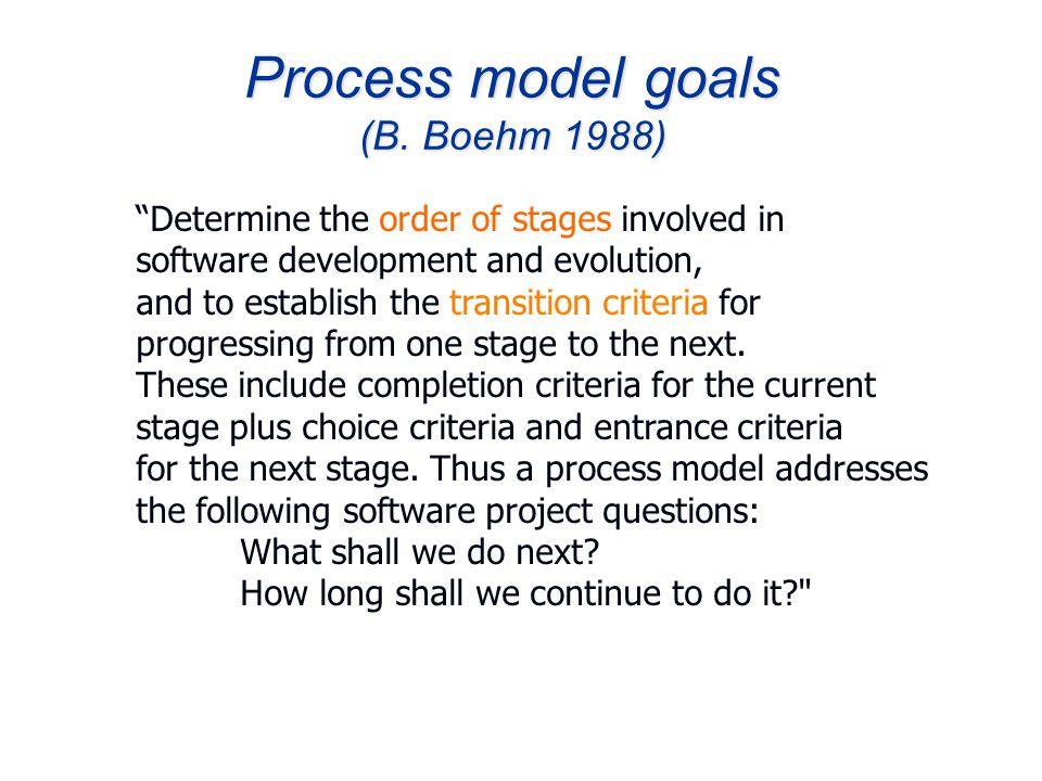 Process model goals (B.
