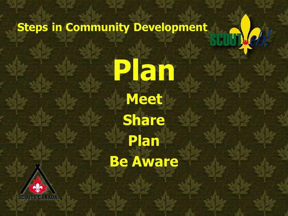 Steps in Community Development Plan Meet Share Plan Be Aware