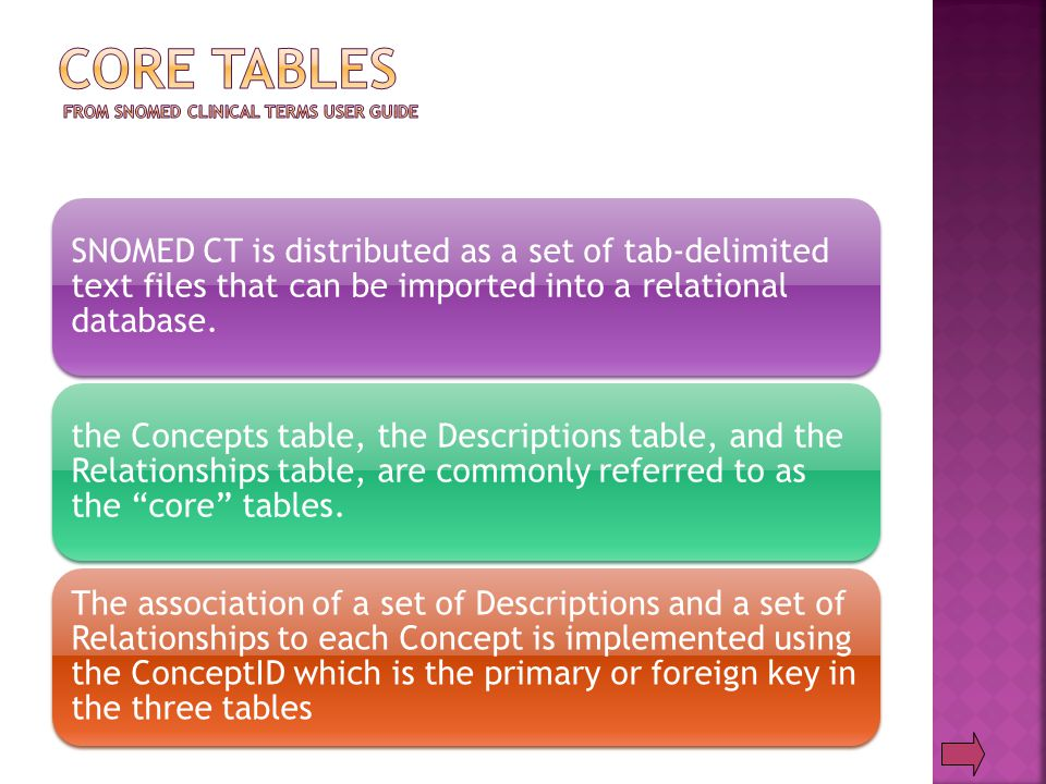 SNOMED CT is distributed as a set of tab-delimited text files that can be imported into a relational database. the Concepts table, the Descriptions ta