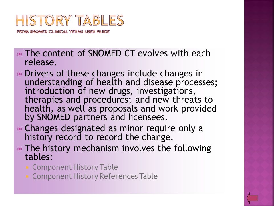  The content of SNOMED CT evolves with each release.
