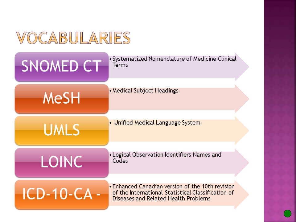  SNOMED CT is  a clinical healthcare terminology  a resource with comprehensive, scientifically- validated content  essential for electronic health records  a terminology that can cross-map to other international standards  already used in more than fifty countries