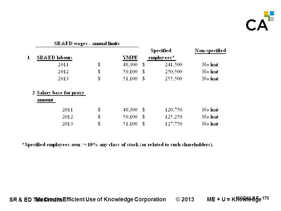 MODULE F - 170 SR & ED Tax Credits Maximum Efficient Use of Knowledge Corporation © 2013 ME + U = Knowledge