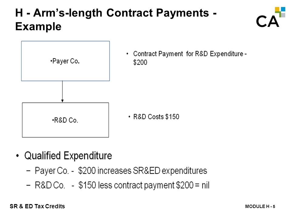 MODULE H - 200 SR & ED Tax Credits H - Arm's-length Contract Payments - Example 5