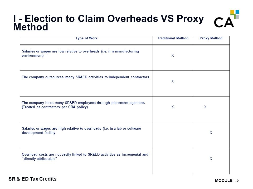 MODULE J - 217 SR & ED Tax Credits I - Election to Claim Overheads VS Proxy Method I - 2 Type of WorkTraditional MethodProxy Method Salaries or wages