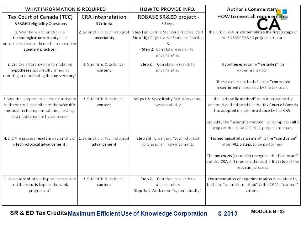 MODULE B - 23 SR & ED Tax Credits Maximum Efficient Use of Knowledge Corporation © 2013