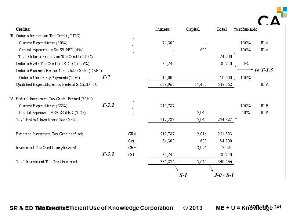 MODULE I - 241 SR & ED Tax Credits Maximum Efficient Use of Knowledge Corporation © 2013 ME + U = Knowledge