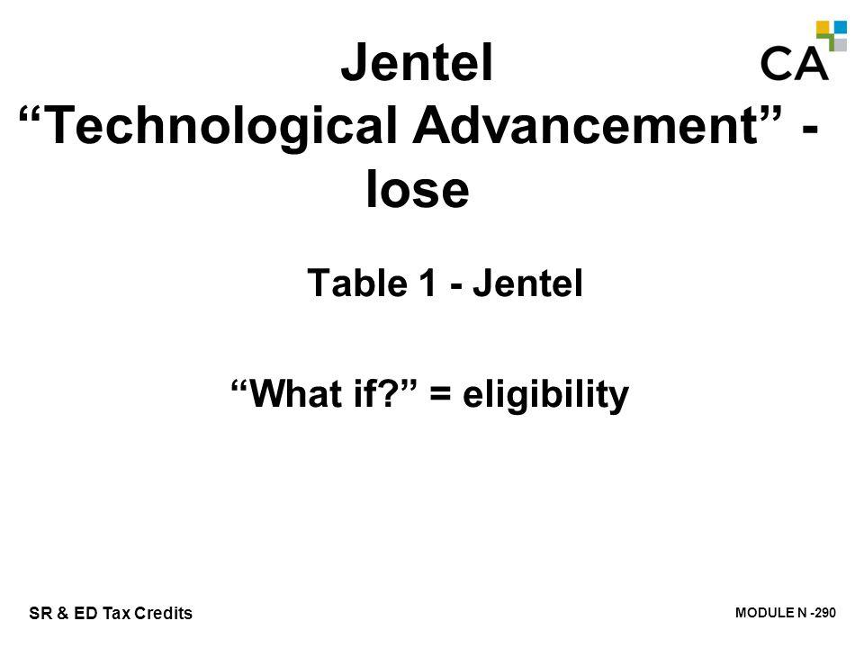 "MODULE N -290 SR & ED Tax Credits Jentel ""Technological Advancement"" - lose Table 1 - Jentel ""What if?"" = eligibility"