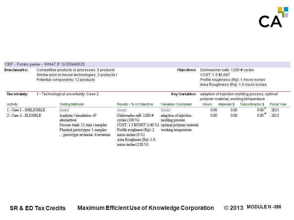 SR & ED Tax Credits MODULE N -386 Maximum Efficient Use of Knowledge Corporation © 2013