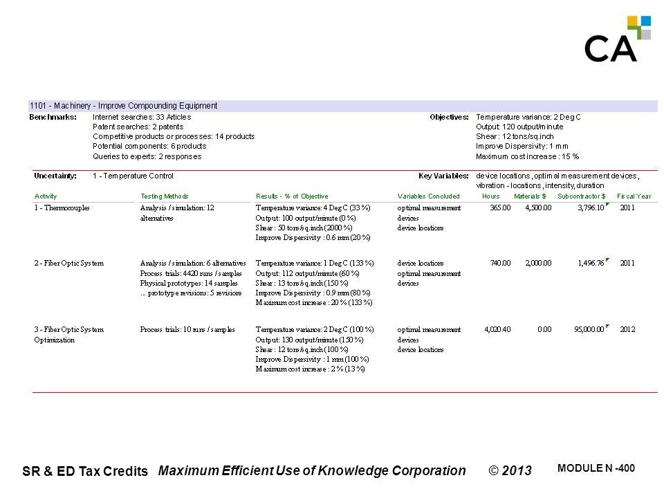 SR & ED Tax Credits MODULE N -400 Maximum Efficient Use of Knowledge Corporation © 2013
