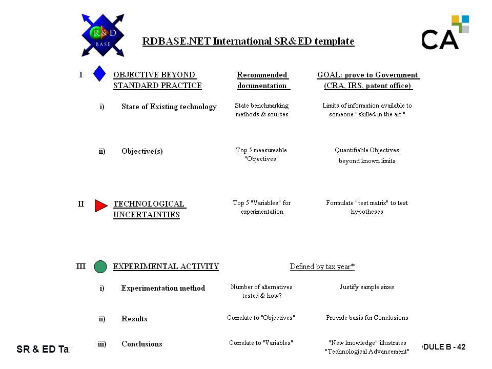 MODULE B - 42 SR & ED Tax Credits