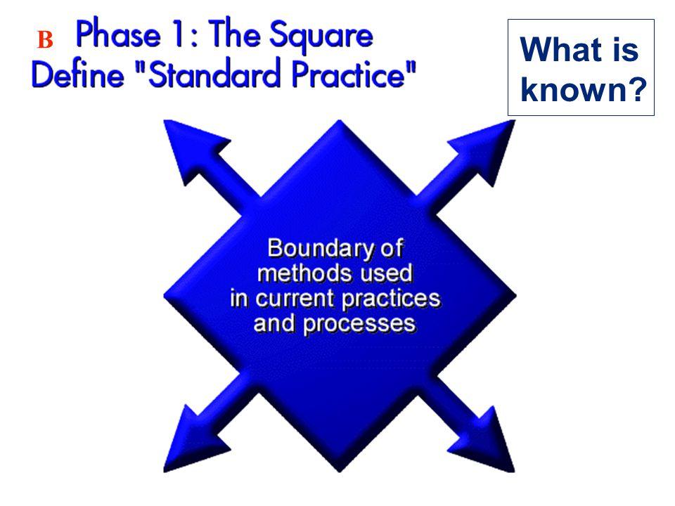 MODULE B - 44 SR & ED Tax Credits Maximum Efficient Use of Knowledge Corporation © 2013 ME + U = Knowledge Maximum Efficent Use of Knowledge Corporati