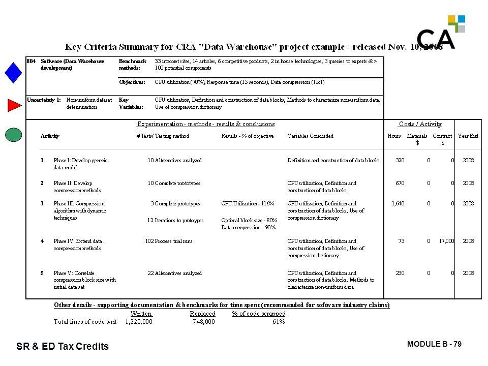 MODULE B - 79 SR & ED Tax Credits