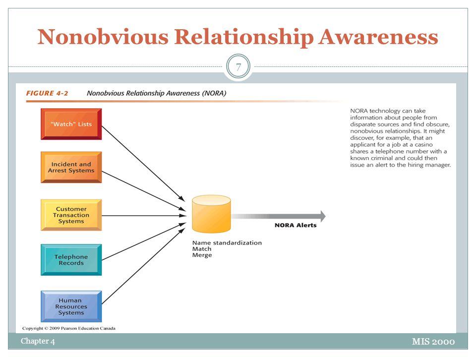 Nonobvious Relationship Awareness MIS 2000 Chapter 4 7