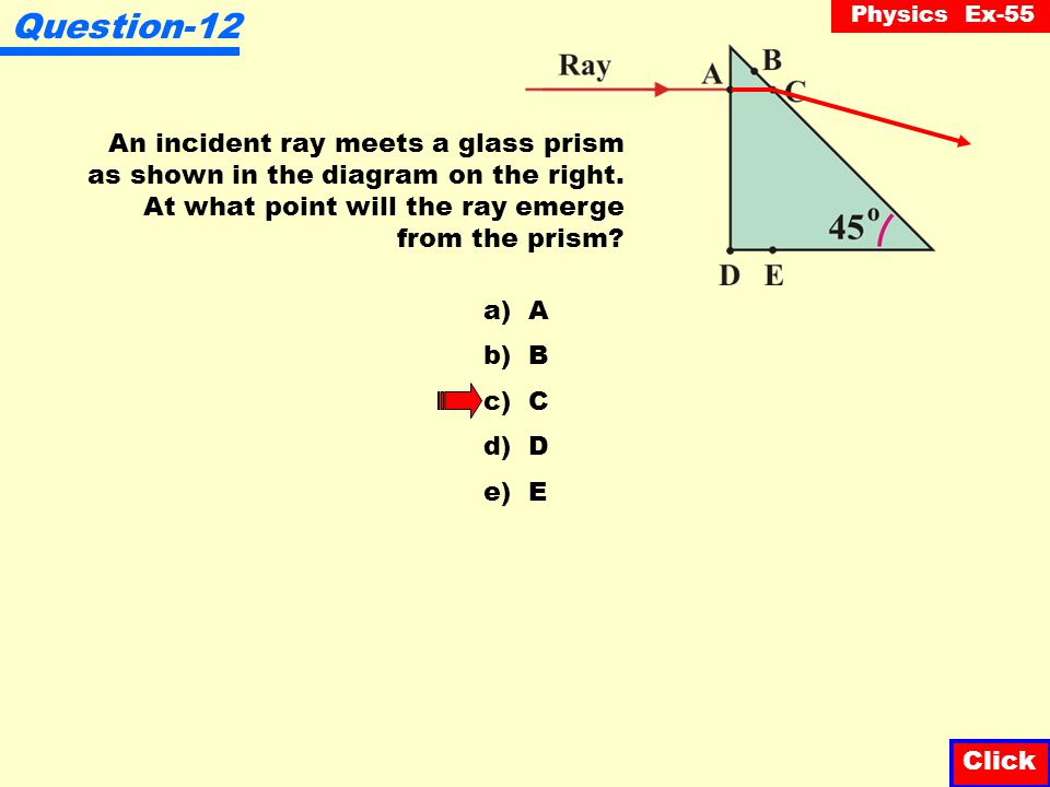 Physics Ex-55 Question-11 A ray of light traveling in a medium with an index of refraction n 1 is incident on the boundary with a medium of index of r