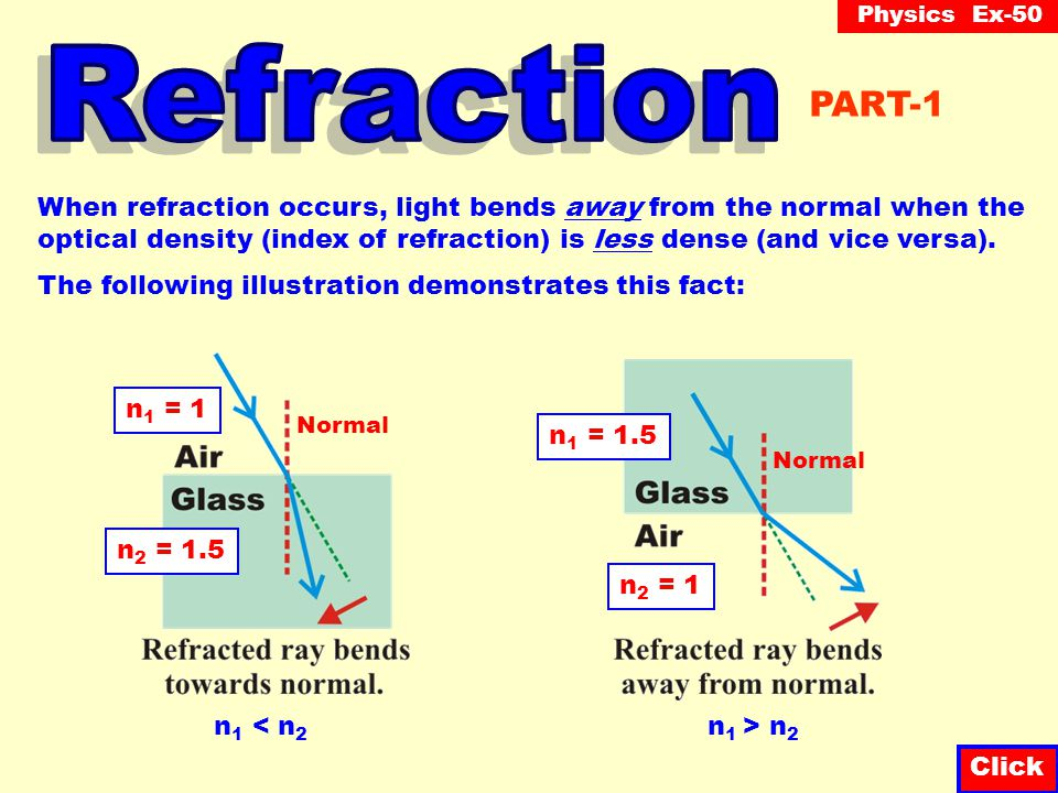 Physics Ex-50 Click Refraction is the bending of light rays as they pass from one medium into another medium of different optical density. The index o