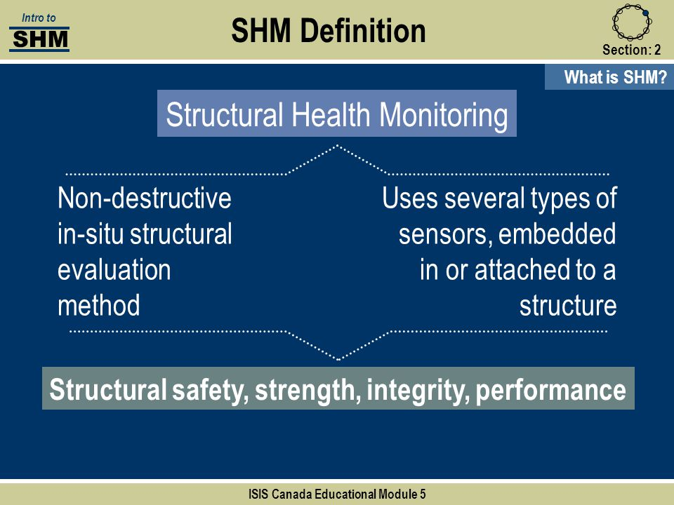 Section:2 SHM Definition What is SHM? Structural Health Monitoring Non-destructive in-situ structural evaluation method Uses several types of sensors,