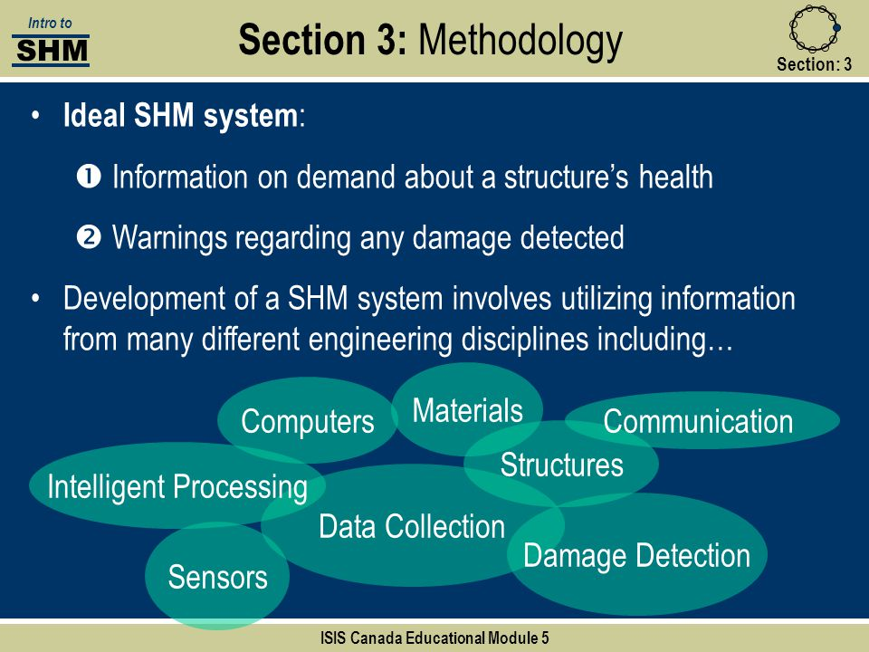 Section:3 Section 3: Methodology Ideal SHM system :  Information on demand about a structure's health  Warnings regarding any damage detected Develo