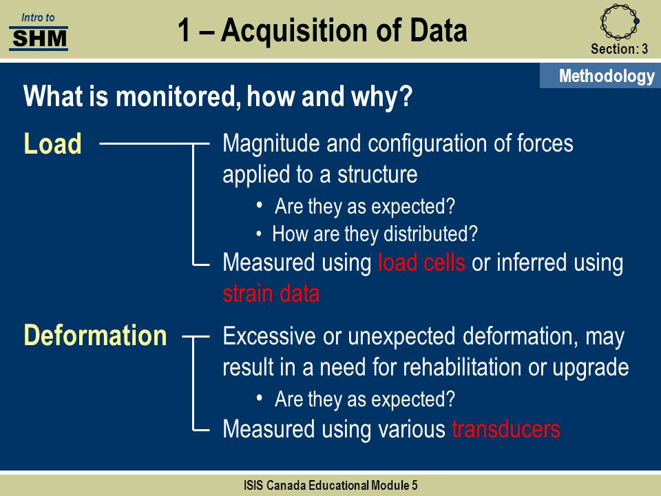 Section:3 What is monitored, how and why? SHM Intro to ISIS Canada Educational Module 5 1 – Acquisition of Data Methodology Load Deformation Magnitude
