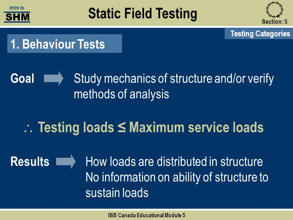 Section:5 Static Field Testing Testing Categories 1. Behaviour Tests Goal Study mechanics of structure and/or verify methods of analysis  Testing loa
