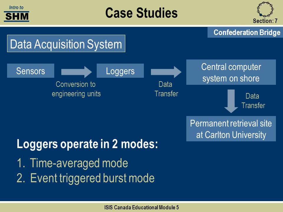 Case Studies Section:7 Confederation Bridge Data Acquisition System Loggers Central computer system on shore Permanent retrieval site at Carlton Unive