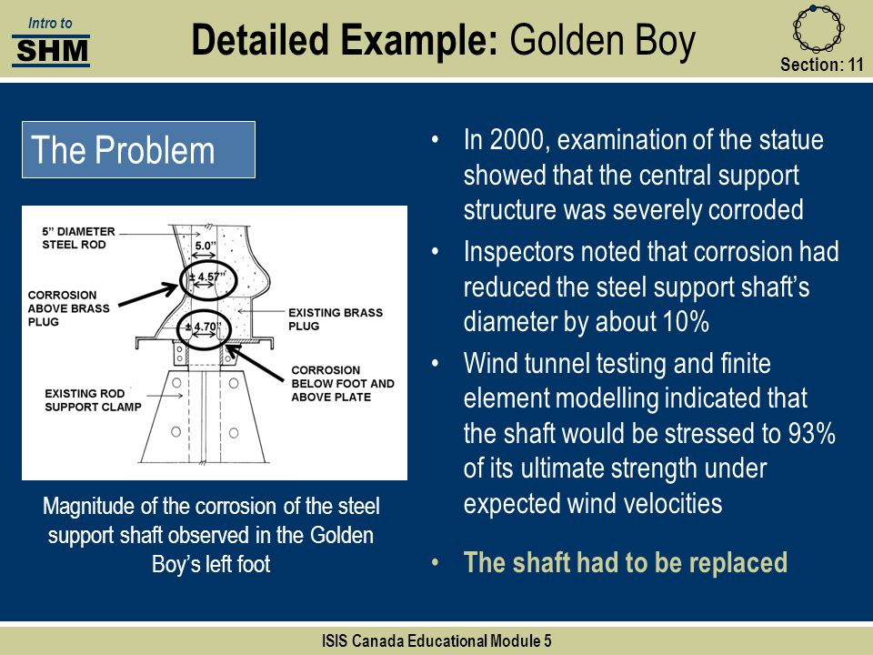 Detailed Example: Golden Boy Section:11 SHM Intro to In 2000, examination of the statue showed that the central support structure was severely corrode