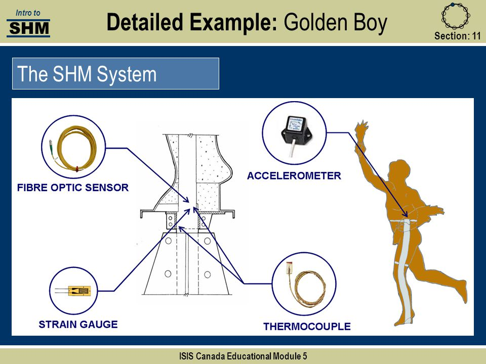Detailed Example: Golden Boy Section:11 SHM Intro to ISIS Canada Educational Module 5 The SHM System