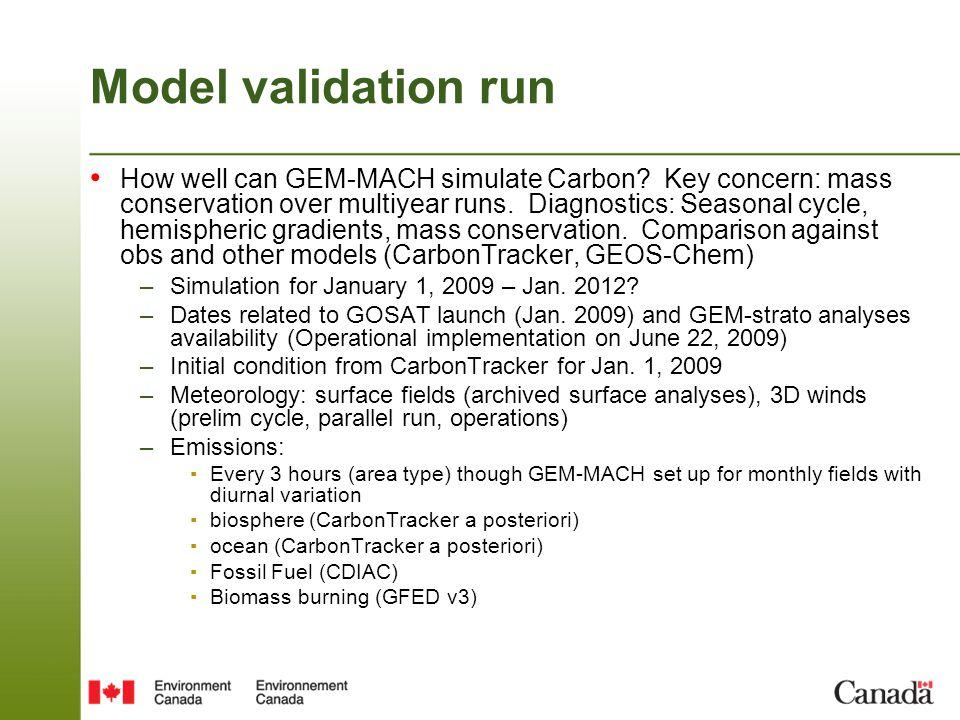 EC-CAS development priorities Model –GEM-MACH based on v4.4.0 beta-9 runs in CO 2 mode w/o emissions.