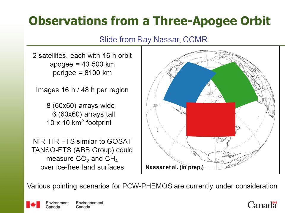 Canadian Greenhouse Gas Measurement Program Figure from Elton Chan