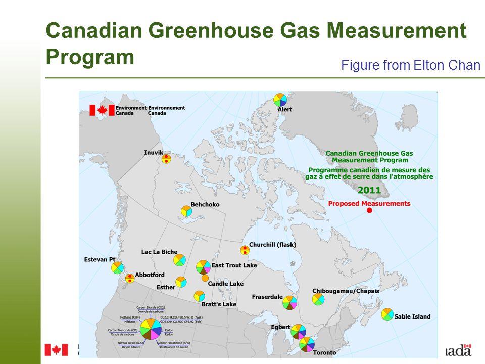 Global Greenhouse Gas Measurement Network World Data Centre for Greenhouse Gases NOAA-ESRL (US), Environment Canada, CSIRO (Australia), JMA (Japan)...