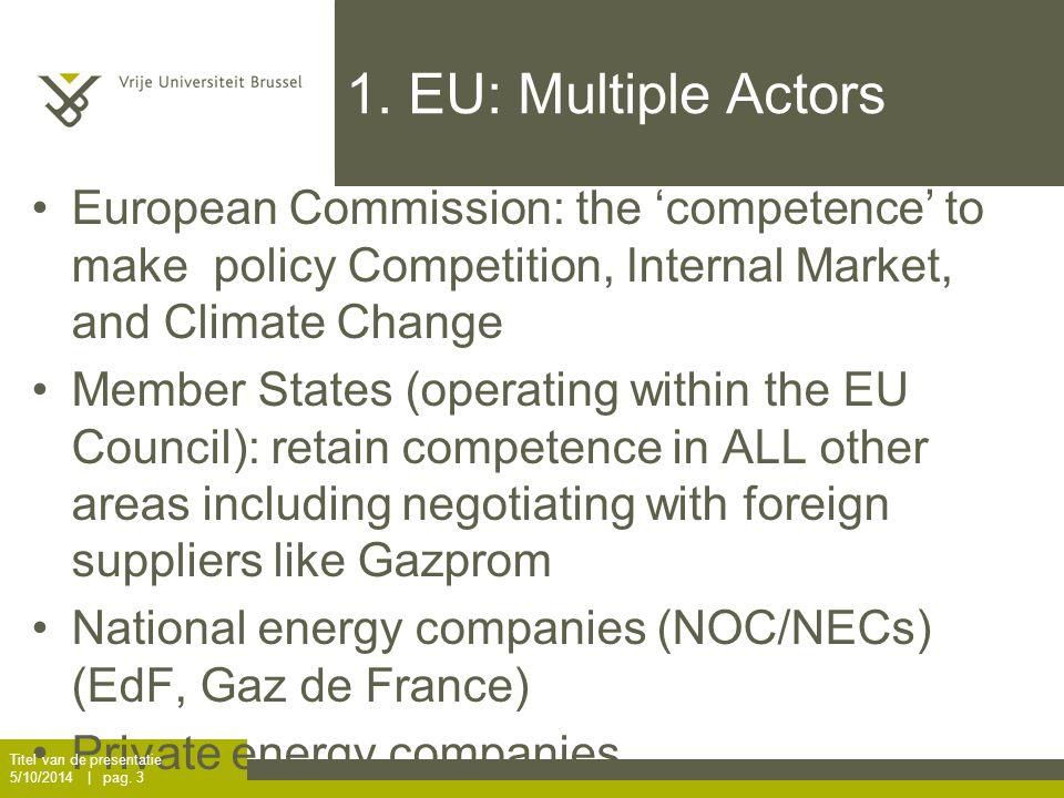 Total EU-27 Imports of Gas by Country of Origin (2010) Titel van de presentatie 5/10/2014 | pag. 24