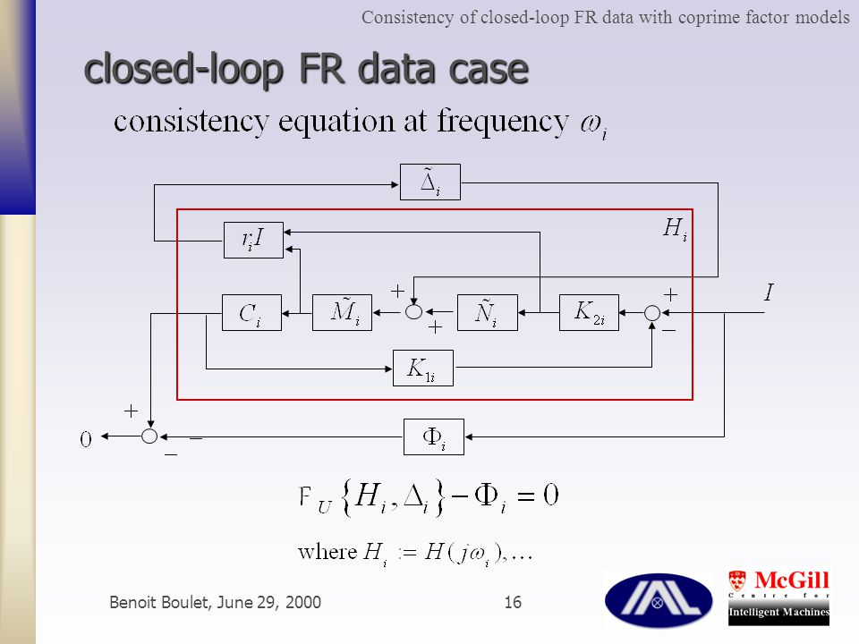 Benoit Boulet, June 29, 200016 closed-loop FR data case Consistency of closed-loop FR data with coprime factor models