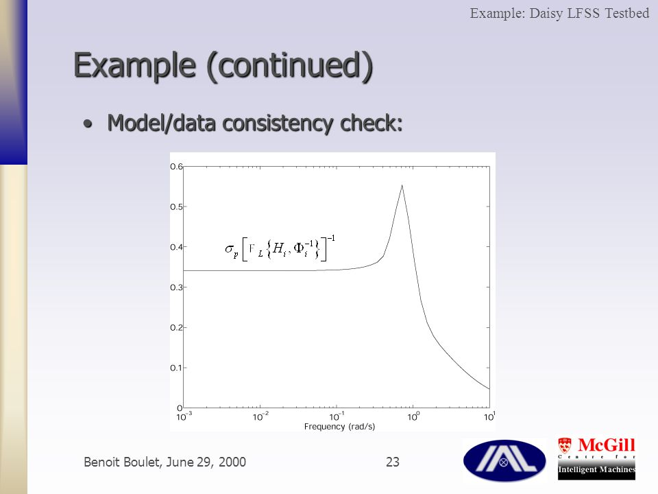 Benoit Boulet, June 29, 200023 Example (continued) Model/data consistency check:Model/data consistency check: Example: Daisy LFSS Testbed