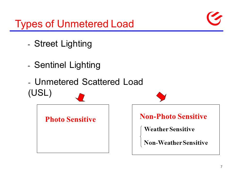 Sentinel Lighting Load Profile by Season 18
