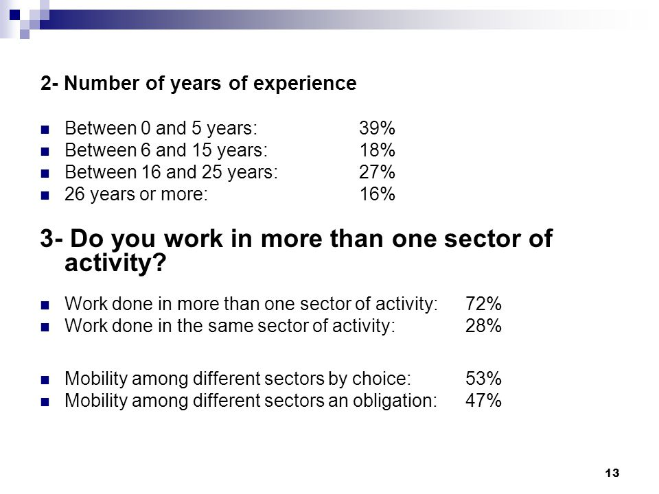 13 2- Number of years of experience Between 0 and 5 years:39% Between 6 and 15 years:18% Between 16 and 25 years:27% 26 years or more:16% 3- Do you work in more than one sector of activity.