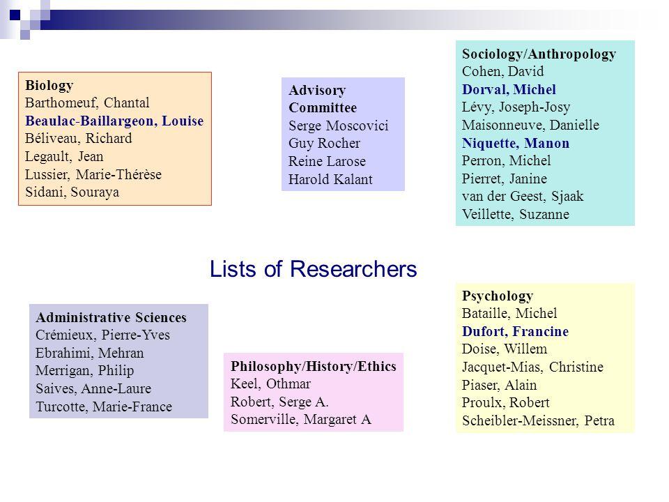 Biology Barthomeuf, Chantal Beaulac-Baillargeon, Louise Béliveau, Richard Legault, Jean Lussier, Marie-Thérèse Sidani, Souraya Lists of Researchers So
